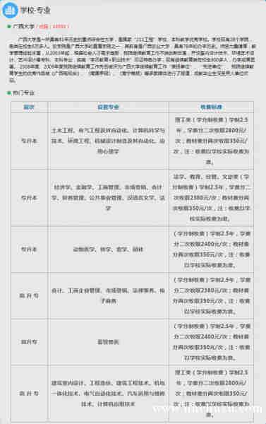 广西成人高考报名-函授专升本科-提升学历,刻不容缓